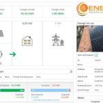 Fotovoltaico, Autoconsumo, Autarchia ed Accumulo al litio